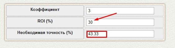 b46033d9 Расчёт здесь на то, что большинство бетторов ставит на фаворита, тем самым  создавая все предпосылки для увеличения кэфа на противоположный, наш  вариант.