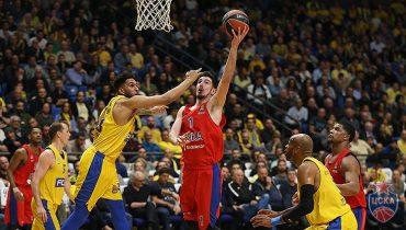 ЦСКА обыграл «Маккаби» в Тель-Авиве, а «Химки» в Испании не справились с «Басконией»