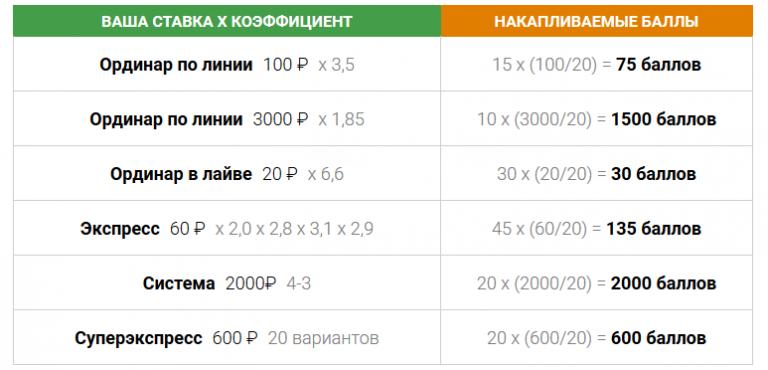 Балтбет бонусы на карте [PUNIQRANDLINE-(au-dating-names.txt) 40