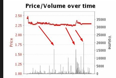ставок на теннис биржа